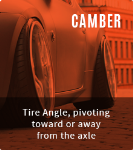 Camber Angle Definition
